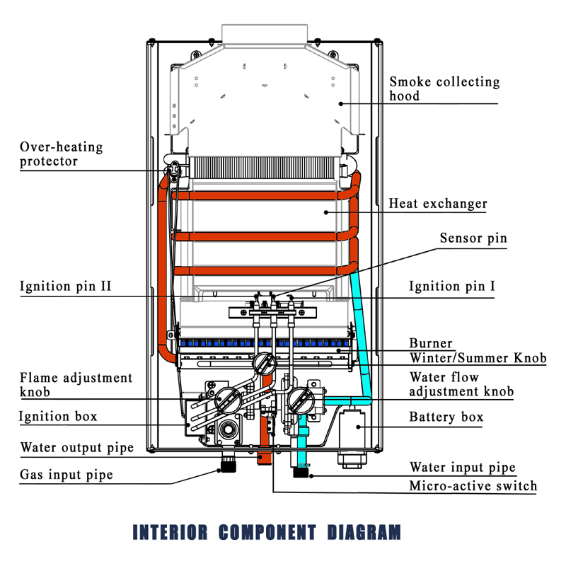 Wiring Diagram Tankless Water Heater : Gmc heating diagram free engine image for user